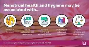 Menstrual Health - how to end period poverty